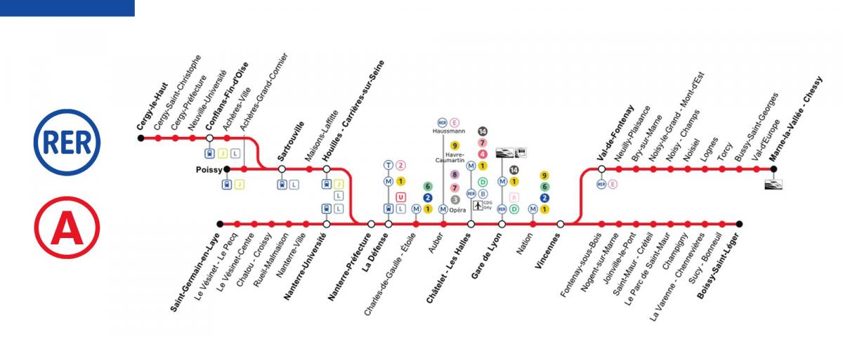 Map of rer line a