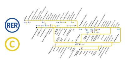 Map of rer c